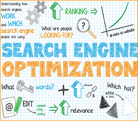 Search Engine Optimiztion Terms